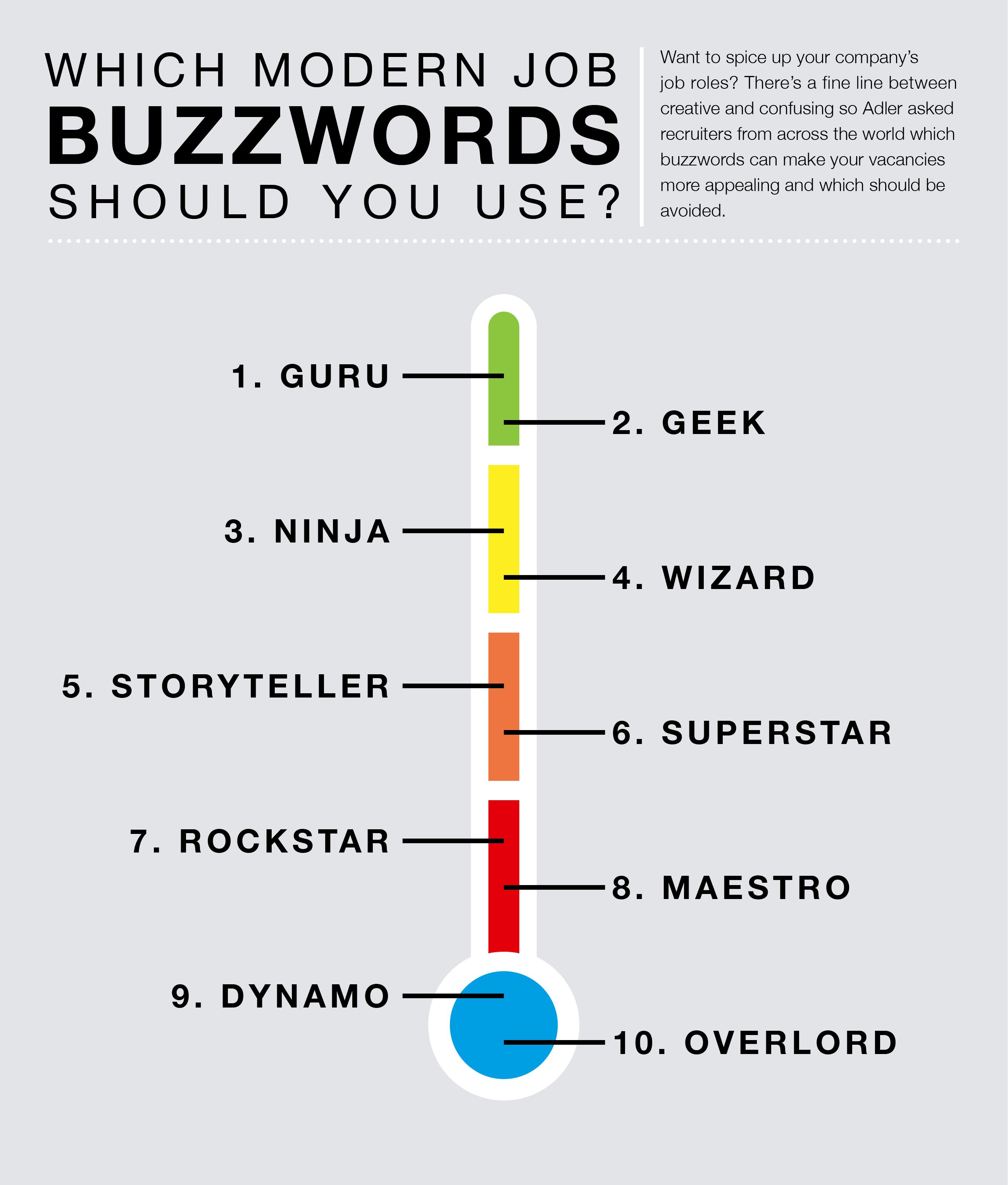 Best Buzzwords
